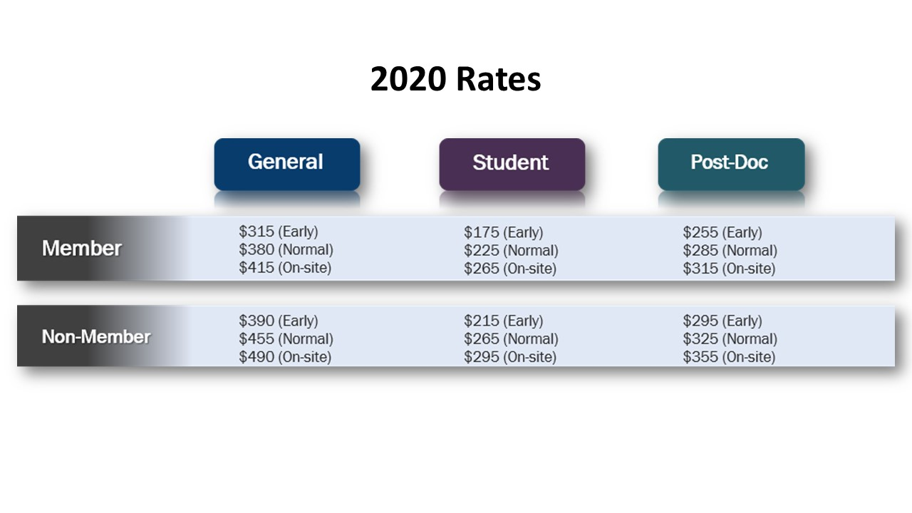 SPSSI 2020 Conference Rates